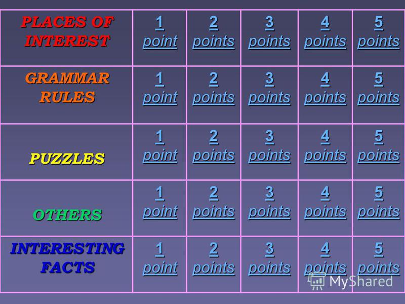 PLACES OF INTEREST 1 point 1 point 2 points 2 points 3 points 3 points 4 points 4 points 5 points 5 points GRAMMAR RULES 1 point 1 point 2 points 2 points 3 points 3 points 4 points 4 points 5 points 5 points PUZZLES 1 point 1 point 2 points 2 points