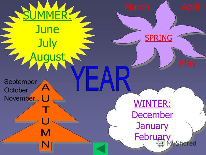 SUMMER: June July August WINTER: December January February WINTER: December January February SPRING March April May September October November