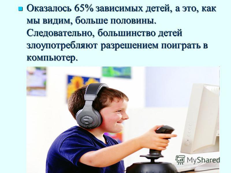 Оказалось 65% зависимых детей, а это, как мы видим, больше половины. Следовательно, большинство детей злоупотребляют разрешением поиграть в компьютер. Оказалось 65% зависимых детей, а это, как мы видим, больше половины. Следовательно, большинство дет