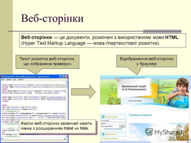Веб-сторінки Веб-сторінки це документи, розмічені з використанням мови HTML (Hyper Text Markup Language мова гіпертекстової розмітки). Відображення веб-сторінки у браузері Текст розмітки веб-сторінки, що зображена праворуч Файли веб-сторінок зазвичай