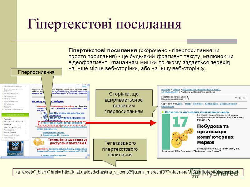 Гіпертекстові посилання Гіпертекстові посилання (скорочено - гіперпосилання чи просто посилання) - це будь-який фрагмент тексту, малюнок чи відеофрагмент, клацанням мишки по якому задається перехід на інше місце веб-сторінки, або на іншу веб-сторінку