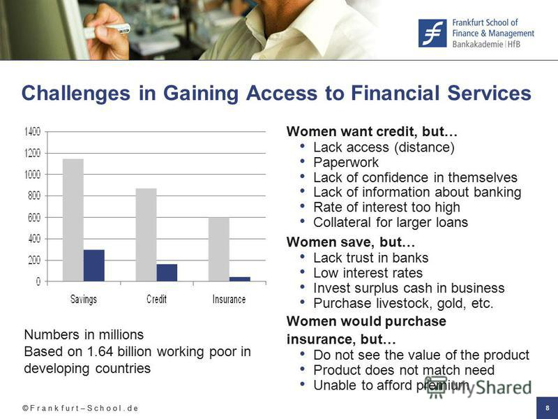 © F r a n k f u r t – S c h o o l. d e 8 Challenges in Gaining Access to Financial Services Women want credit, but… Lack access (distance) Paperwork Lack of confidence in themselves Lack of information about banking Rate of interest too high Collater