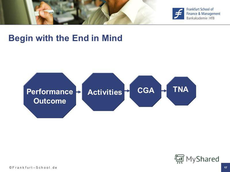 © F r a n k f u r t – S c h o o l. d e 17 Begin with the End in Mind Performance Outcome Activities CGA TNA