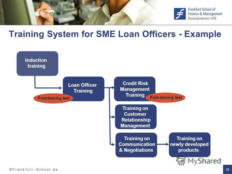 © F r a n k f u r t – S c h o o l. d e 23 Training System for SME Loan Officers - Example Induction training Loan Officer Training Credit Risk Management Training Training on Customer Relationship Management Training on Communication & Negotiations T