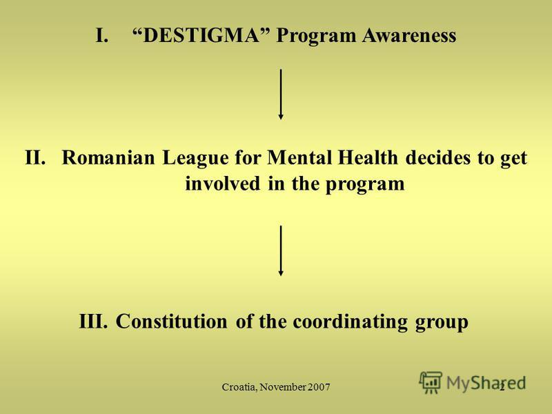Croatia, November 20072 I.DESTIGMA Program Awareness II.Romanian League for Mental Health decides to get involved in the program III.Constitution of the coordinating group