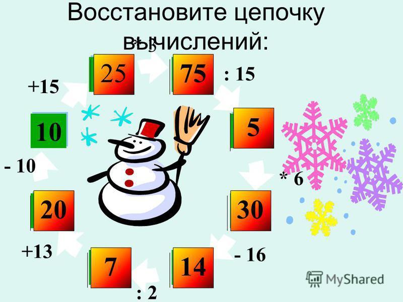 Восстановите цепочку вычислений: 10 +15 * 3 : 15 * 6 - 16 : 2 +13 - 10 2575 5 30 147 20