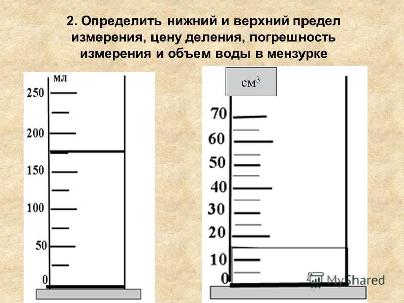 см 3 2. Определить нижний и верхний предел измерения, цену деления, погрешность измерения и объем воды в мензурке