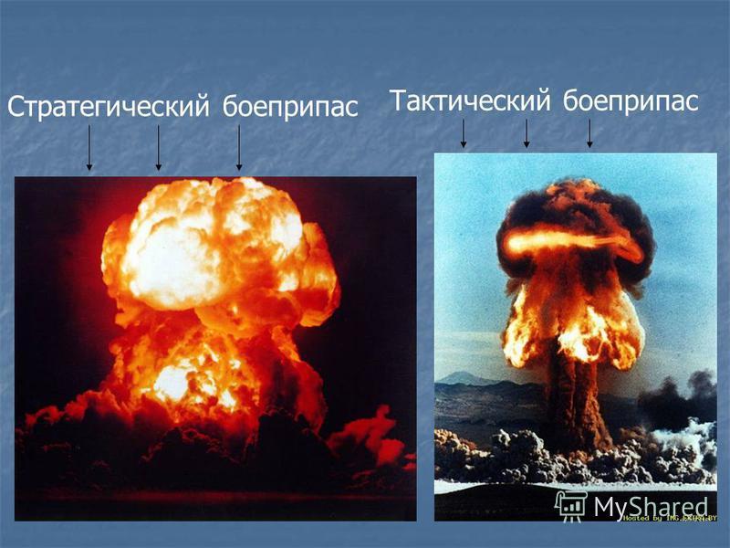 Стратегический боеприпас Тактический боеприпас