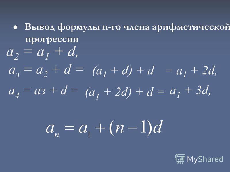 Вывод формулы n-го члена арифметической прогрессии а 2 = а 1 + d, а з = а 2 + d = а 4 = аз + d = (а 1 + d) + d= а 1 + 2d, (а 1 + 2d) + d = a 1 + 3d,