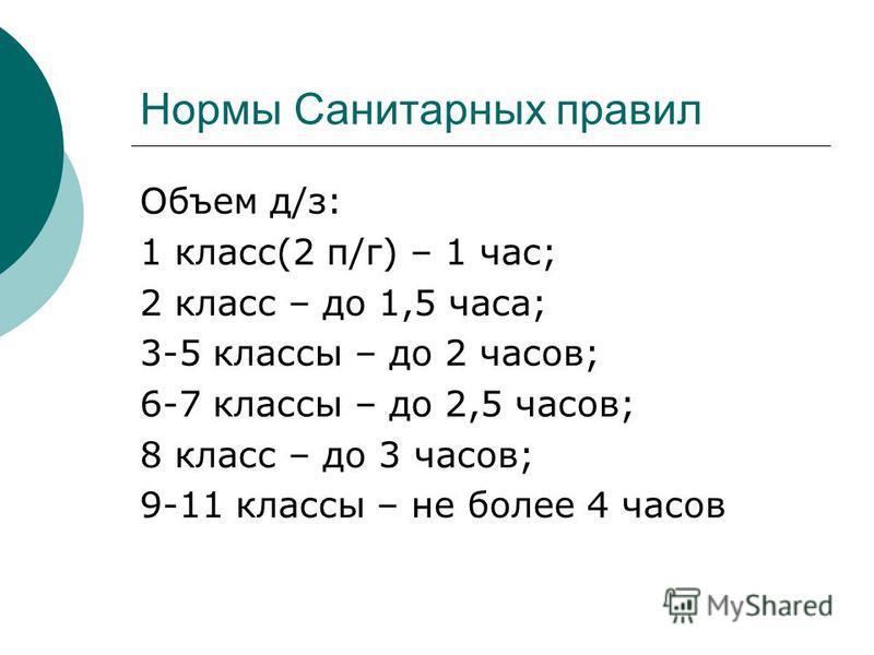 Нормы Санитарных правил Объем д/з: 1 класс(2 п/г) – 1 час; 2 класс – до 1,5 часа; 3-5 классы – до 2 часов; 6-7 классы – до 2,5 часов; 8 класс – до 3 часов; 9-11 классы – не более 4 часов