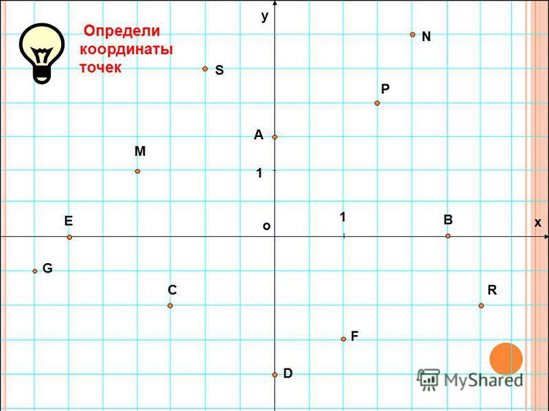 И ТАК, КООРДИНАТНАЯ ПЛОСКОСТЬ : 1. Образована двумя перпендикулярными прямыми 2. Точка пересечения - начало координат или начало отсчета 3. Горизонтальная прямая – ось Ох (ось абсцисс), вертикальная – ось Оу (ось ординат) 4. На каждой оси стрелкой от