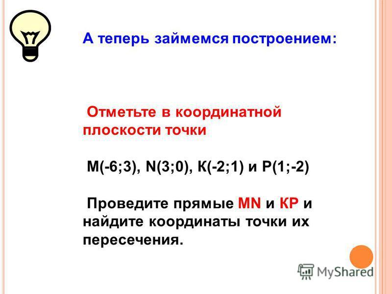 о у х 1 1 М Р А В С D F Е G R S N (-3,5;-0,5) (-3;0) (-2;1) (-1;2,5) (0;1,5) (-1,5;-1) (0;-2) (1;-1,5) (1,5;2) (2;3) (3;-1) (2,5;0)
