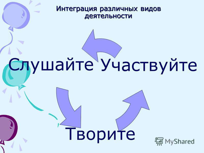 Интеграция различных видов деятельности Слушайте Творите Участвуйте