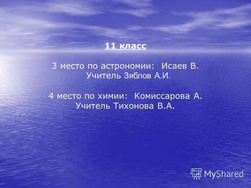 11 класс 3 место по астрономии: Исаев В. Учитель Зяблов А.И. 4 место по химии: Комиссарова А. Учитель Тихонова В.А.