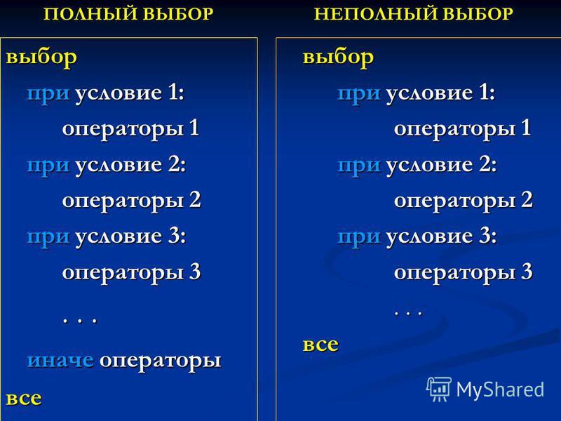 выбор при условие 1: операторы 1 при условие 2: операторы 2 при условие 3: операторы 3... иначе операторы все выбор при условие 1: операторы 1 при условие 2: операторы 2 при условие 3: операторы 3... все ПОЛНЫЙ ВЫБОРНЕПОЛНЫЙ ВЫБОР