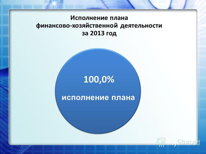 Исполнение плана финансово-хозяйственной деятельности за 2013 год исполнение плана