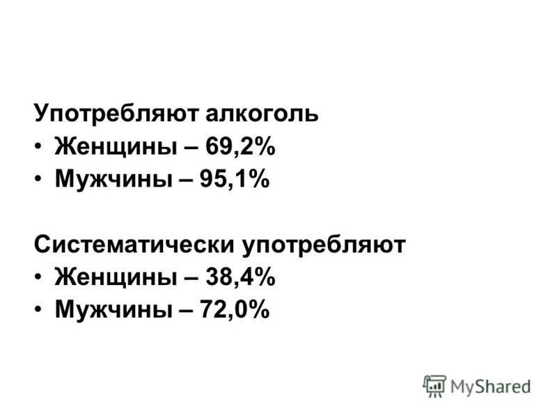 Употребляют алкоголь Женщины – 69,2% Мужчины – 95,1% Систематически употребляют Женщины – 38,4% Мужчины – 72,0%