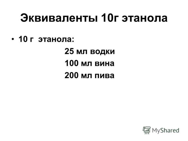 Эквиваленты 10 г этанола 10 г этанола: 25 мл водки 100 мл вина 200 мл пива