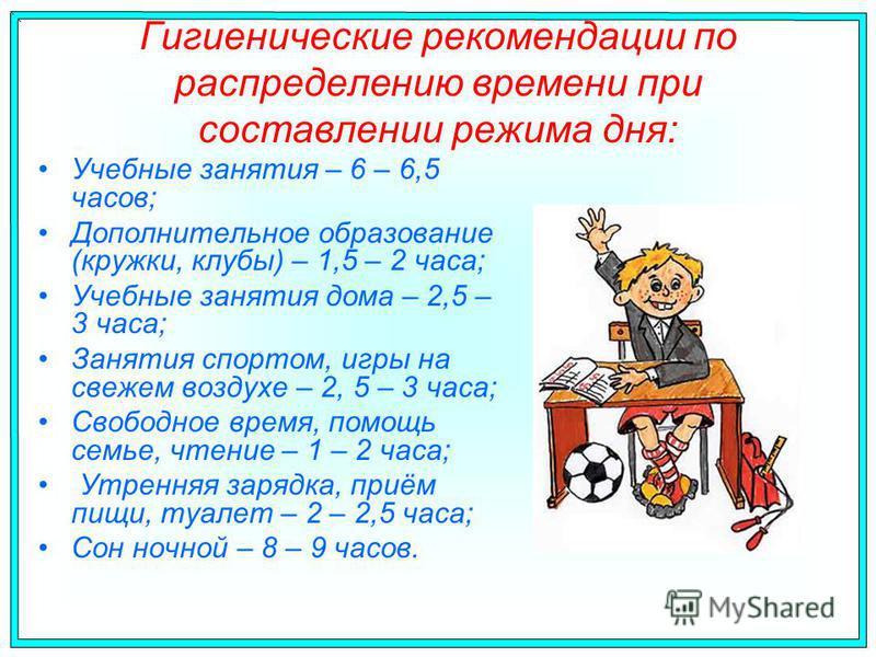 Гигиенические рекомендации по распределению времени при составлении режима дня: Учебные занятия – 6 – 6,5 часов; Дополнительное образование (кружки, клубы) – 1,5 – 2 часа; Учебные занятия дома – 2,5 – 3 часа; Занятия спортом, игры на свежем воздухе –