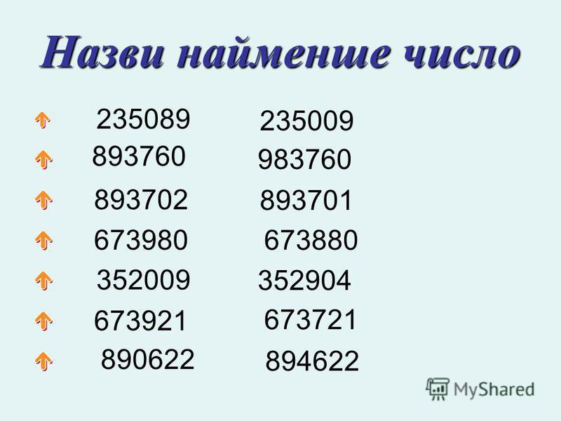 Назви найменше число 235089 983760 893702 673980 352904 673921 894622 235009 893760 893701 673880 352009 673721 890622