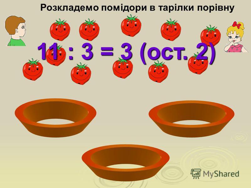 Розкладемо помідори в тарілки порівну11 : 3 = 3 (ост. 2)