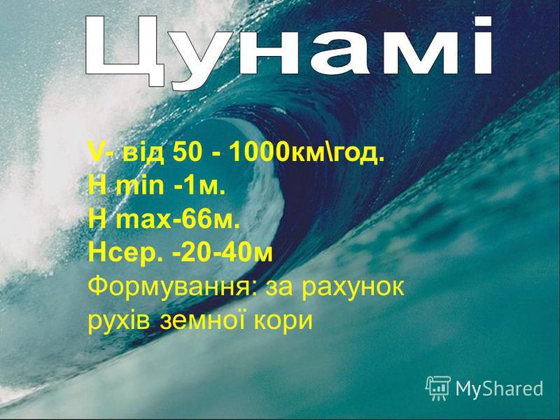 V- від 50 - 1000км\год. H min -1м. H max-66м. Hсер. -20-40м Формування: за рахунок рухів земної кори