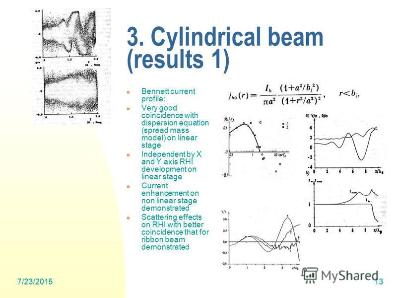 7/23/201513 3. Cylindrical beam (results 1) Bennett current profile: Very good coincidence with dispersion equation (spread mass model) on linear stage Independent by X and Y axis RHI development on linear stage Current enhancement on non linear stag