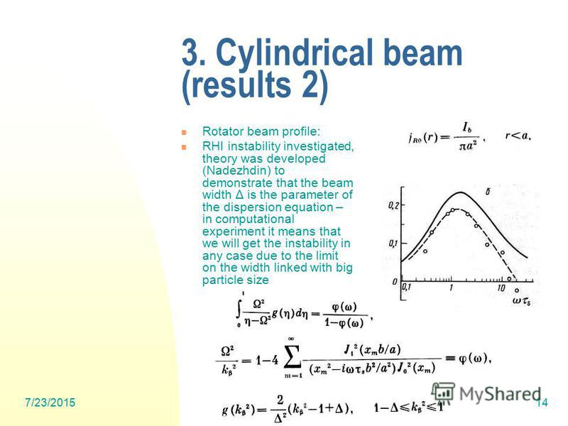 7/23/201514 3. Cylindrical beam (results 2) Rotator beam profile: RHI instability investigated, theory was developed (Nadezhdin) to demonstrate that the beam width Δ is the parameter of the dispersion equation – in computational experiment it means t