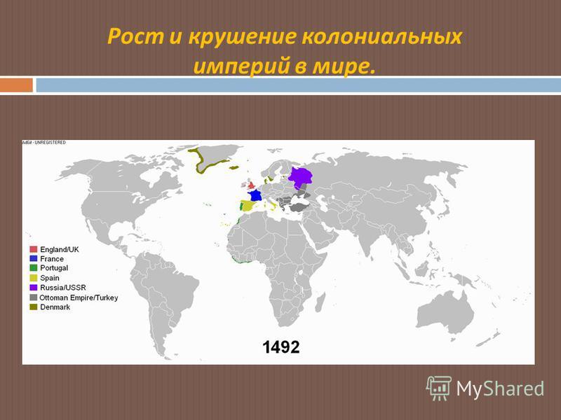 Рост и крушение колониальных империй в мире.