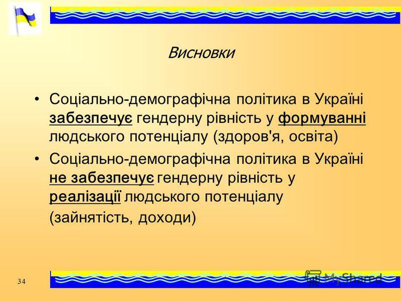 34 Висновки Соціально-демографічна політика в Україні забезпечує гендерну рівність у формуванні людського потенціалу (здоров'я, освіта) Соціально-демографічна політика в Україні не забезпечує гендерну рівність у реалізації людського потенціалу (зайня