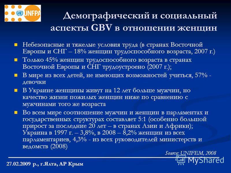 27.02.2009 р., г.Ялта, АР Крым Демографический и социальный аспекты GBV в отношении женщин Небезопасные и тяжелые условия труда (в странах Восточной Европы и СНГ – 18% женщин трудоспособного возраста, 2007 г.) Только 45% женщин трудоспособного возрас