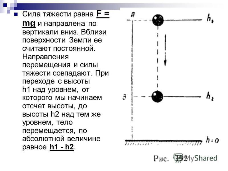 Сила тяжести равна F = mg и направлена по вертикали вниз. Вблизи поверхности Земли ее считают постоянной. Направления перемещения и силы тяжести совпадают. При переходе с высоты h1 над уровнем, от которого мы начинаем отсчет высоты, до высоты h2 над