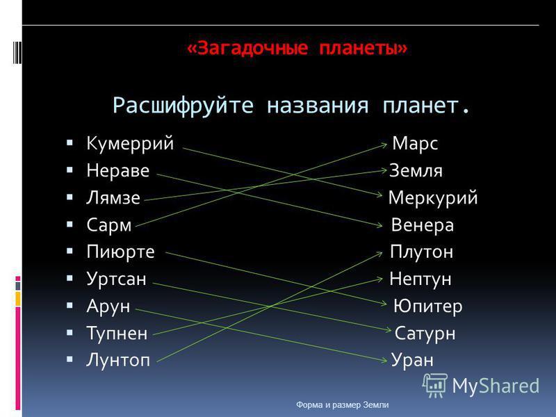 «Загадочные планеты» Расшифруйте названия планет. Кумеррий Марс Нераве Земля Лямзе Меркурий Сарм Венера Пиюрте Плутон Уртсан Нептун Арун Юпитер Тупнен Сатурн Лунтоп Уран Форма и размер Земли