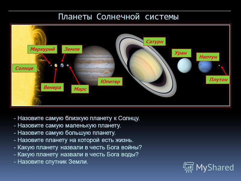 Планеты Солнечной системы Юпитер Сатурн Уран Нептун Солнце Меркурий Земля Плутон Марс Венера - Назовите самую близкую планету к Солнцу. - Назовите самую маленькую планету. - Назовите самую большую планету. - Назовите планету на которой есть жизнь. -