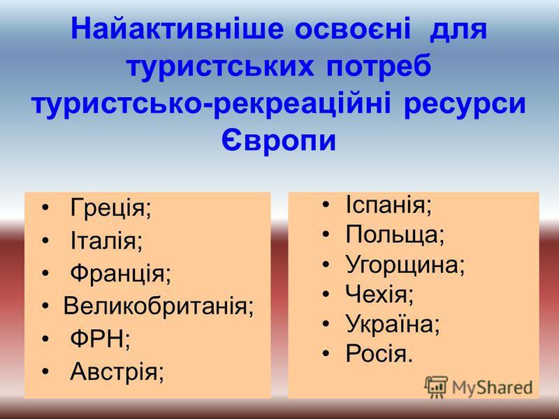 Найактивніше освоєні для туристських потреб туристсько-рекреаційні ресурси Європи Греція; Італія; Франція; Великобританія; ФРН; Австрія; Іспанія; Польща; Угорщина; Чехія; Україна; Росія.