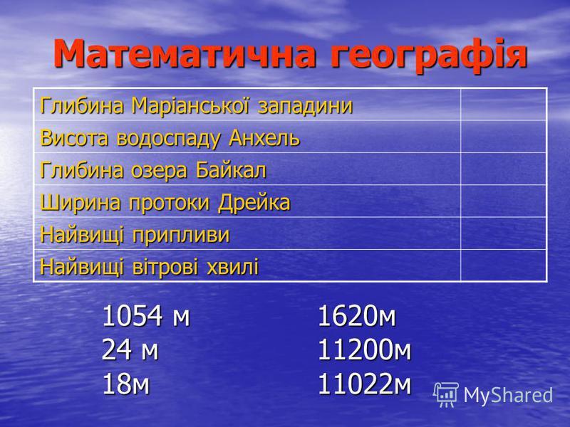Математична географія Глибина Маріанської западини Висота водоспаду Анхель Глибина озера Байкал Ширина протоки Дрейка Найвищі припливи Найвищі вітрові хвилі 1054 м 24 м 18м1620м11200м11022м