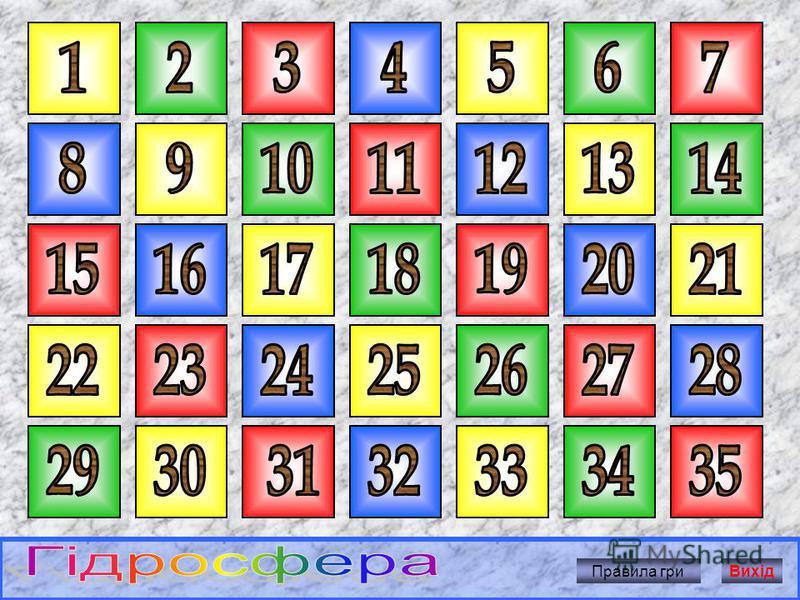Розпочати гру 1. Вибери клітинку з номером і клацни по ній мишкою. 2. Прочитай запитання. 3. Щоб дізнатися вірну відповідь, клацни мишкою по екрану. 4.Щоб продовжити гру, клацни мишкою по кнопці «Продовжити гру». Вихід 7 Яка будова атмосфери? Продовж