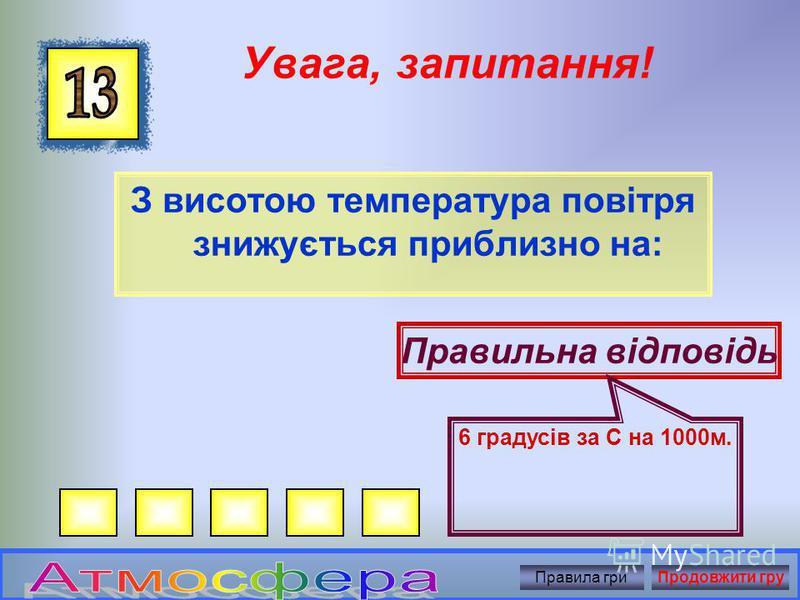 Увага, запитання! У будові атмосфери розрізняють: Правильна відповідь Тропосферу, стратосферу, верхні шари Правила гриПродовжити гру