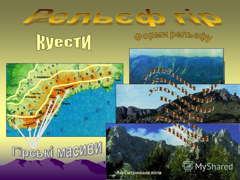 Демерджі-Яйла Ай-Петринська яйла