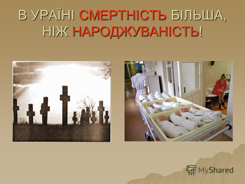В УРАЇНІ СМЕРТНІСТЬ БІЛЬША, НІЖ НАРОДЖУВАНІСТЬ!