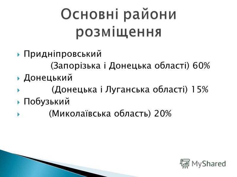 Придніпровський (Запорізька і Донецька області) 60% Донецький (Донецька і Луганська області) 15% Побузький (Миколаївська область) 20%