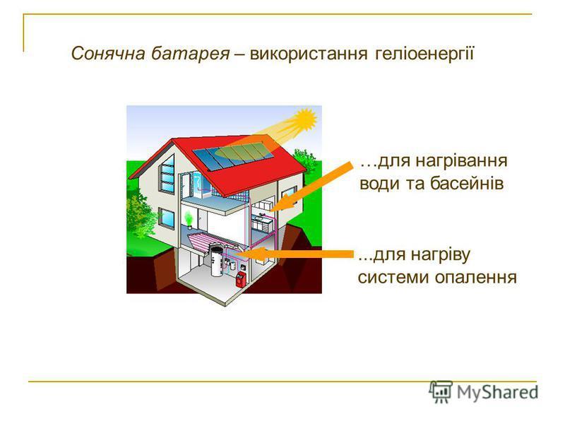 …для нагрівання води та басейнів...для нагріву системи опалення Сонячна батарея – використання геліоенергії