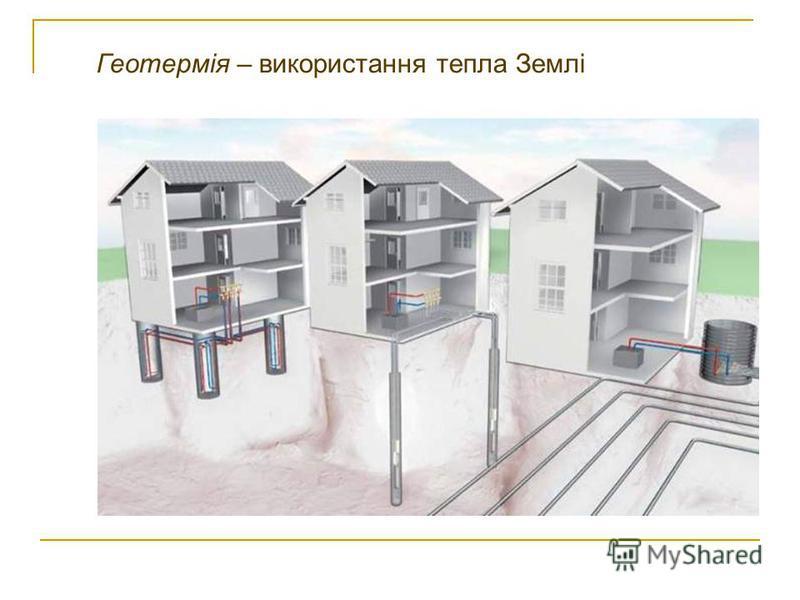 Геотермія – використання тепла Землі
