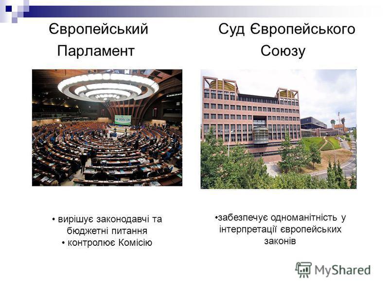 Європейський Парламент Суд Європейського Союзу вирішує законодавчі та бюджетні питання контролює Комісію забезпечує одноманітність у інтерпретації європейських законів