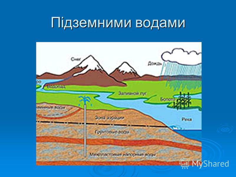 Підземними водами