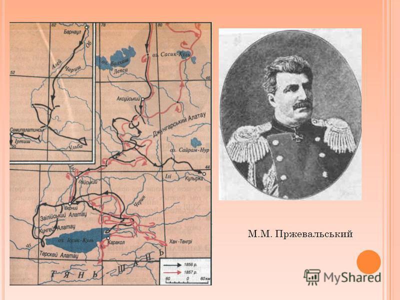 М.М. Пржевальський