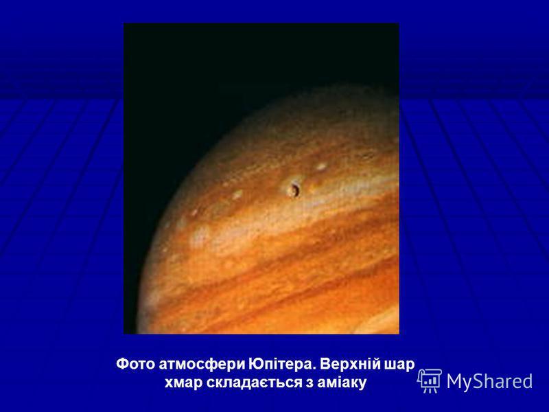 Фото атмосфери Юпітера. Верхній шар хмар складається з аміаку