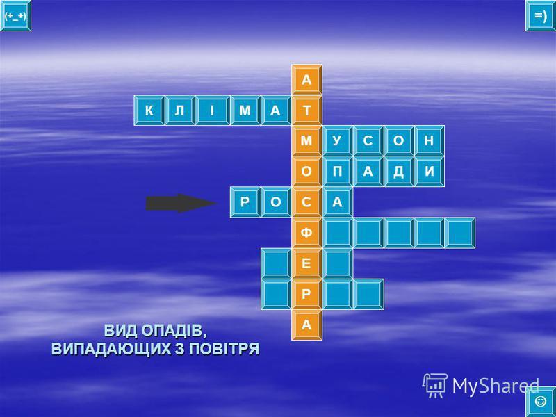 КЛІ НОСУМ ТАМ О =) (+_+) АДП С Ф И А Е Р А вода в рідкому чи твердому стані, що випадає з хмар на земну поверхню та предмети вода в рідкому чи твердому стані, що випадає з хмар на земну поверхню та предмети