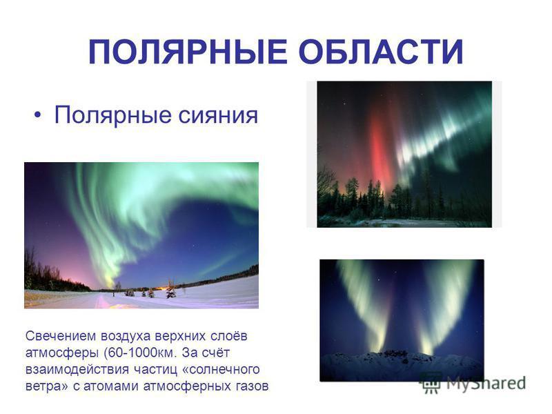 ПОЛЯРНЫЕ ОБЛАСТИ Полярные сияния Свечением воздуха верхних слоёв атмосферы (60-1000 км. За счёт взаимодействия частиц «солнечного ветра» с атомами атмосферных газов