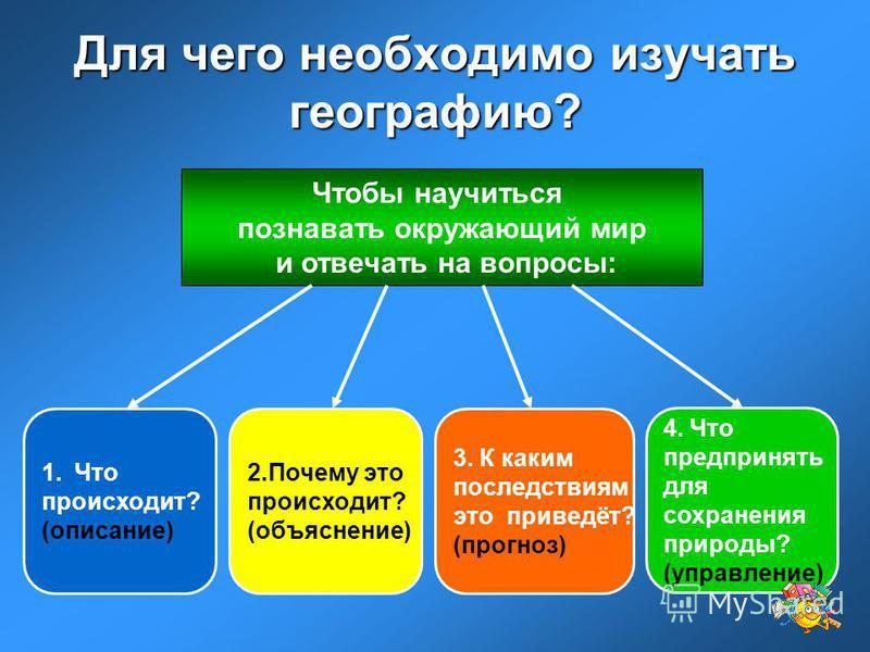 Для чего необходимо изучать географию? Чтобы научиться познавать окружающий мир и отвечать на вопросы: 1. Что происходит? (описание) 2. Почему это происходит? (объяснение) 3. К каким последствиям это приведёт? (прогноз) 4. Что предпринять для сохране